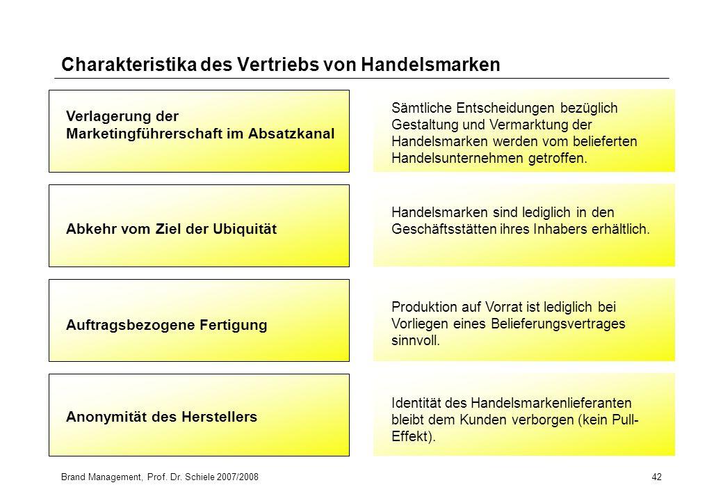 Brand Management, Prof. Dr. Schiele 2007/200842 Charakteristika des Vertriebs von Handelsmarken Verlagerung der Marketingführerschaft im Absatzkanal S