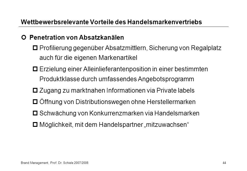 Brand Management, Prof. Dr. Schiele 2007/200844 Wettbewerbsrelevante Vorteile des Handelsmarkenvertriebs Penetration von Absatzkanälen pProfilierung g