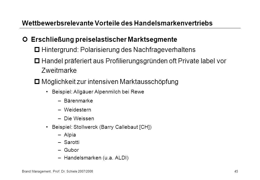 Brand Management, Prof. Dr. Schiele 2007/200845 Wettbewerbsrelevante Vorteile des Handelsmarkenvertriebs Erschließung preiselastischer Marktsegmente p