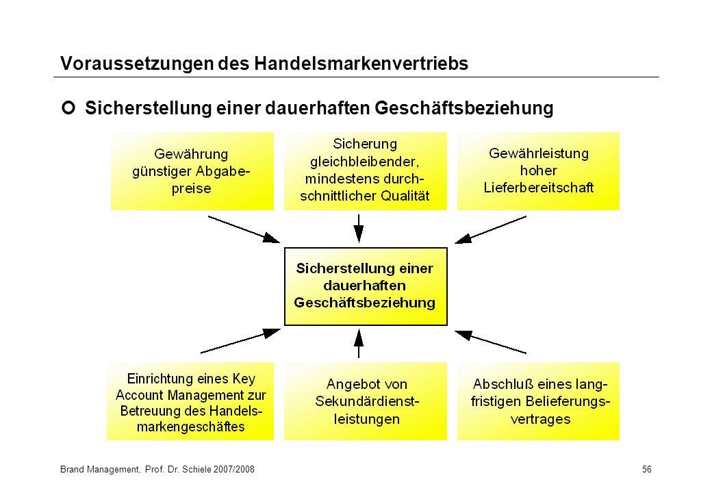 Brand Management, Prof. Dr. Schiele 2007/200856 Voraussetzungen des Handelsmarkenvertriebs Sicherstellung einer dauerhaften Geschäftsbeziehung