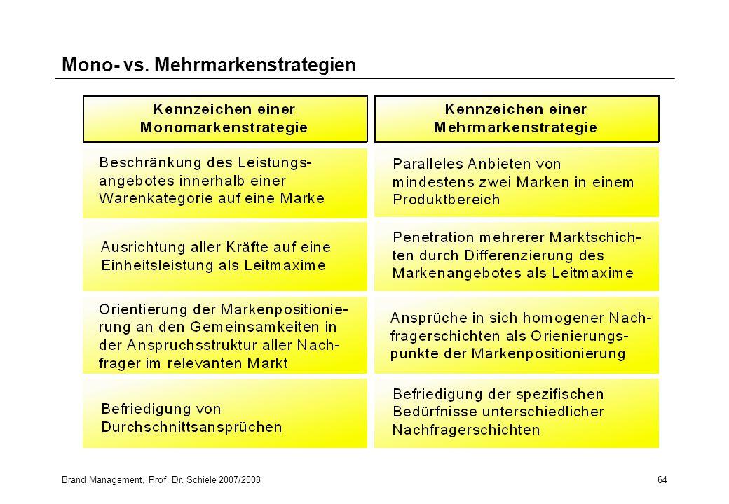 Brand Management, Prof. Dr. Schiele 2007/200864 Mono- vs. Mehrmarkenstrategien