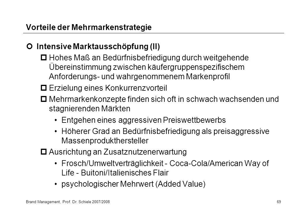Brand Management, Prof. Dr. Schiele 2007/200869 Vorteile der Mehrmarkenstrategie Intensive Marktausschöpfung (II) pHohes Maß an Bedürfnisbefriedigung