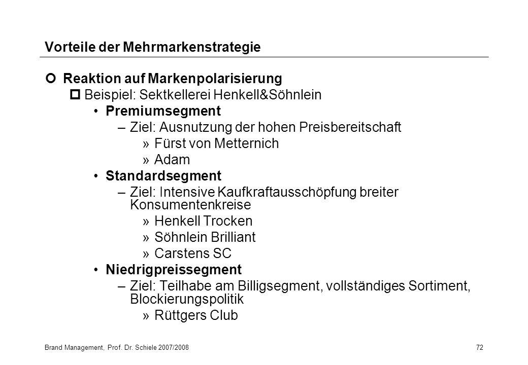 Brand Management, Prof. Dr. Schiele 2007/200872 Vorteile der Mehrmarkenstrategie Reaktion auf Markenpolarisierung pBeispiel: Sektkellerei Henkell&Söhn