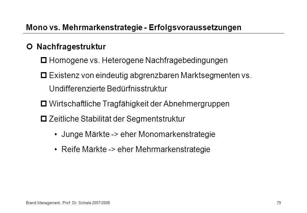 Brand Management, Prof. Dr. Schiele 2007/200879 Mono vs. Mehrmarkenstrategie - Erfolgsvoraussetzungen Nachfragestruktur pHomogene vs. Heterogene Nachf