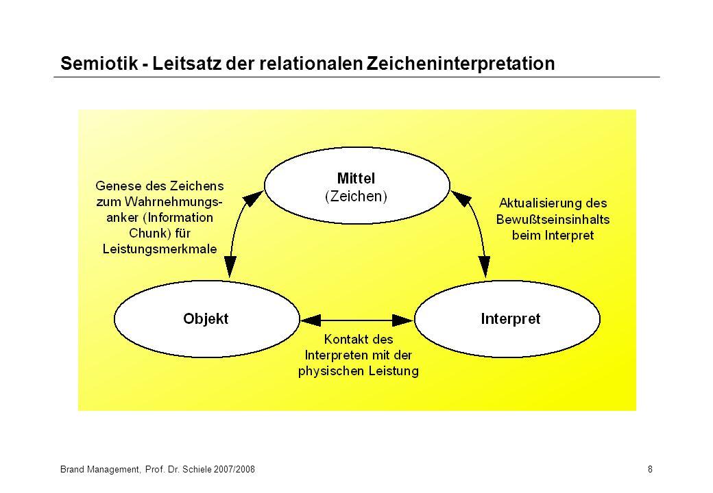 Brand Management, Prof. Dr. Schiele 2007/20088 Semiotik - Leitsatz der relationalen Zeicheninterpretation