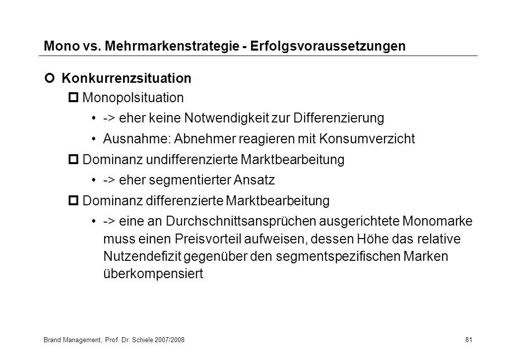 Brand Management, Prof. Dr. Schiele 2007/200881 Mono vs. Mehrmarkenstrategie - Erfolgsvoraussetzungen Konkurrenzsituation pMonopolsituation -> eher ke