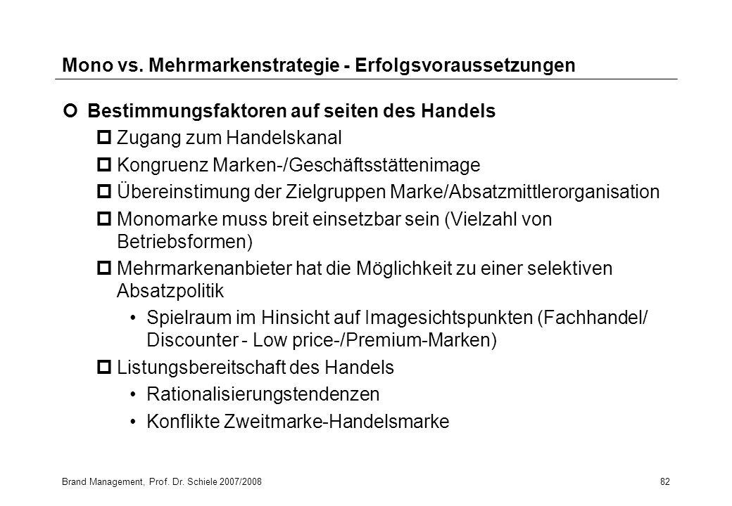 Brand Management, Prof. Dr. Schiele 2007/200882 Mono vs. Mehrmarkenstrategie - Erfolgsvoraussetzungen Bestimmungsfaktoren auf seiten des Handels pZuga