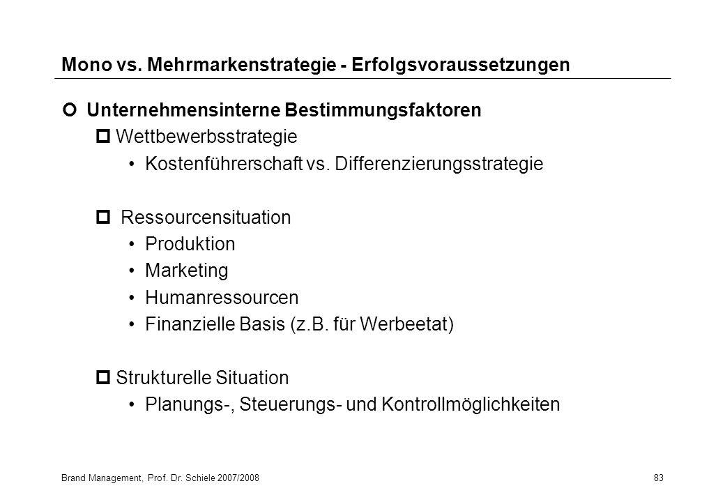 Brand Management, Prof. Dr. Schiele 2007/200883 Mono vs. Mehrmarkenstrategie - Erfolgsvoraussetzungen Unternehmensinterne Bestimmungsfaktoren pWettbew