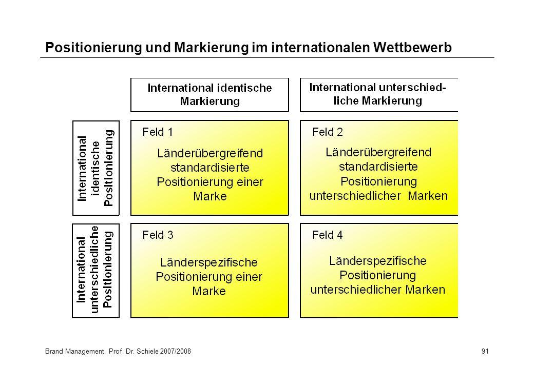 Brand Management, Prof. Dr. Schiele 2007/200891 Positionierung und Markierung im internationalen Wettbewerb