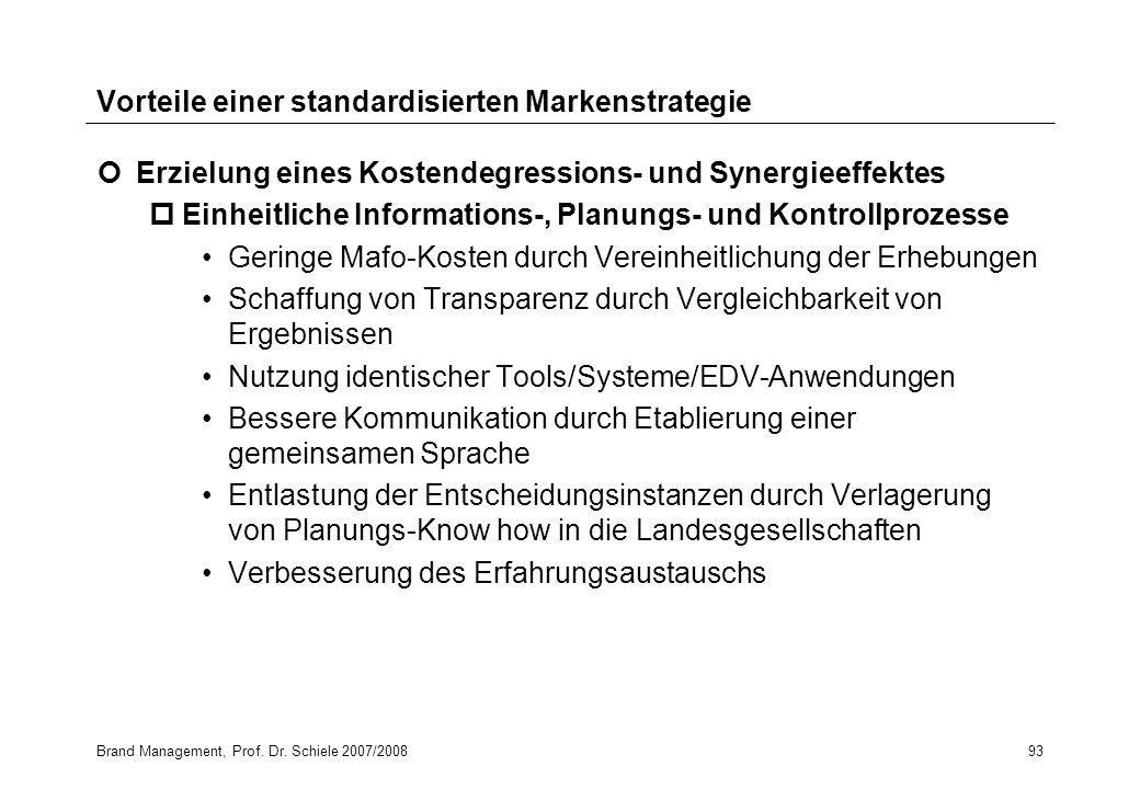 Brand Management, Prof. Dr. Schiele 2007/200893 Vorteile einer standardisierten Markenstrategie Erzielung eines Kostendegressions- und Synergieeffekte