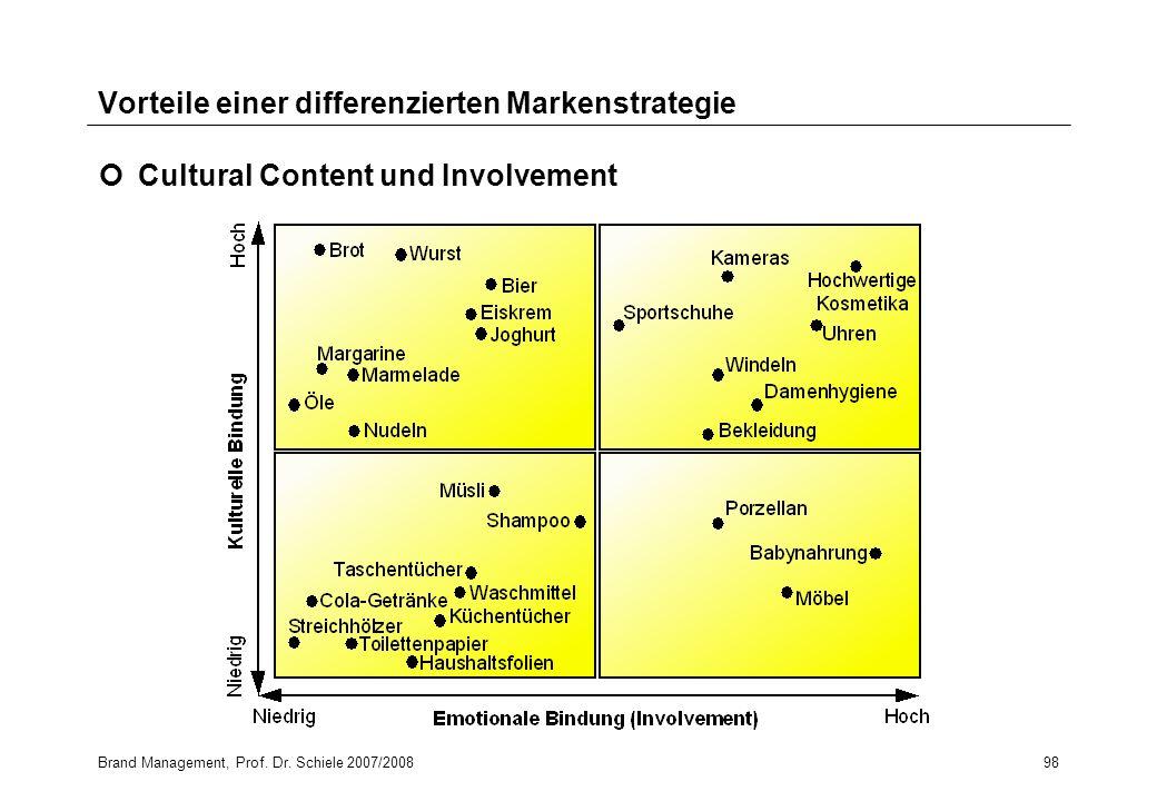 Brand Management, Prof. Dr. Schiele 2007/200898 Vorteile einer differenzierten Markenstrategie Cultural Content und Involvement