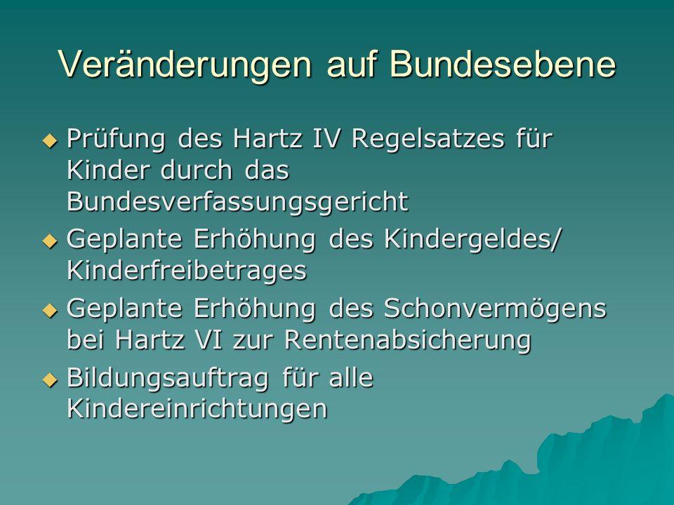 Veränderungen auf Bundesebene Prüfung des Hartz IV Regelsatzes für Kinder durch das Bundesverfassungsgericht Prüfung des Hartz IV Regelsatzes für Kind