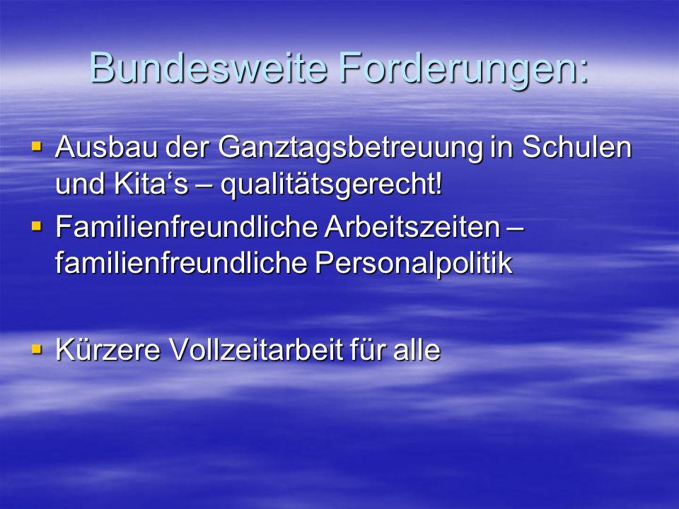 Bundesweite Forderungen: Ausbau der Ganztagsbetreuung in Schulen und Kitas – qualitätsgerecht.