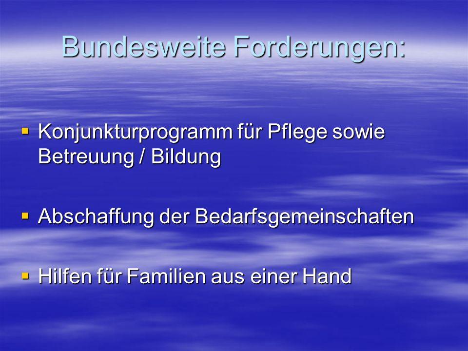 Bundesweite Forderungen: Konjunkturprogramm für Pflege sowie Betreuung / Bildung Konjunkturprogramm für Pflege sowie Betreuung / Bildung Abschaffung der Bedarfsgemeinschaften Abschaffung der Bedarfsgemeinschaften Hilfen für Familien aus einer Hand Hilfen für Familien aus einer Hand