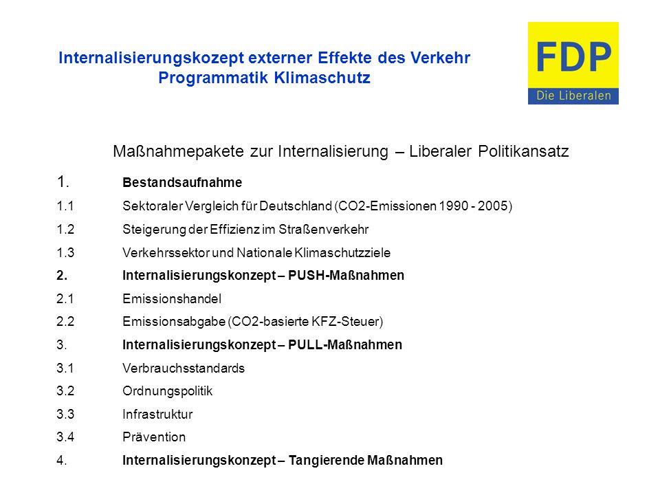 Internalisierungskozept externer Effekte des Verkehr Programmatik Klimaschutz Maßnahmepakete zur Internalisierung – Liberaler Politikansatz 1. Bestand
