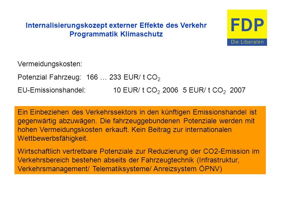 Internalisierungskozept externer Effekte des Verkehr Programmatik Klimaschutz Vermeidungskosten: Potenzial Fahrzeug: 166 … 233 EUR/ t CO 2 EU-Emission