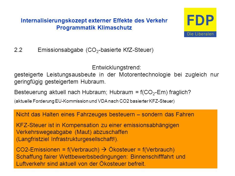 Internalisierungskozept externer Effekte des Verkehr Programmatik Klimaschutz 2.2Emissionsabgabe (CO 2 -basierte KfZ-Steuer) Nicht das Halten eines Fa
