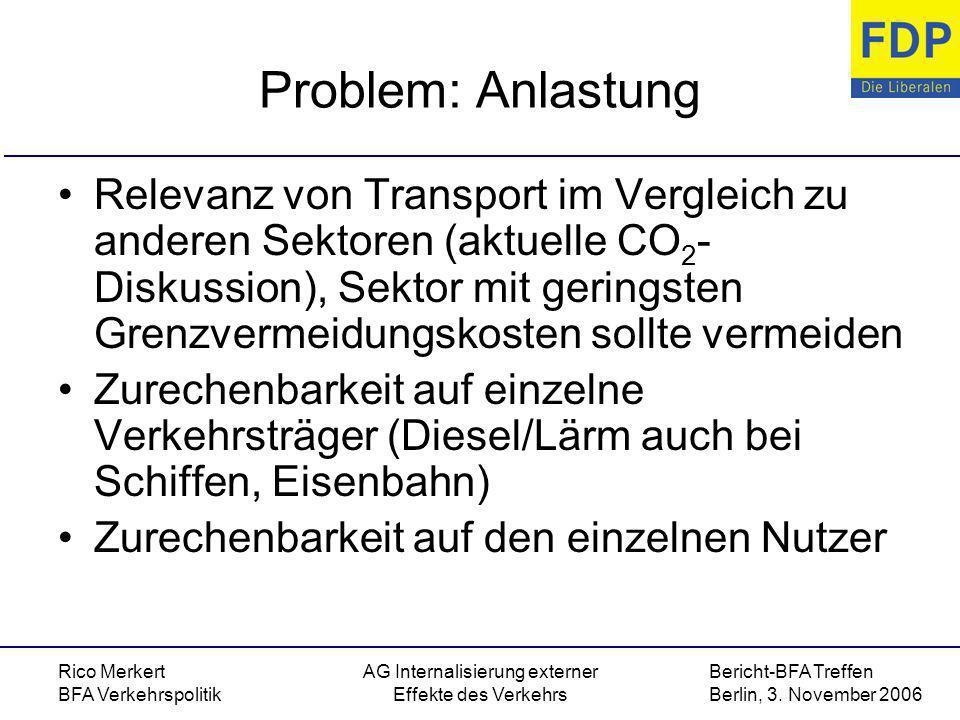 Bericht-BFA Treffen Berlin, 3. November 2006 Rico Merkert BFA Verkehrspolitik AG Internalisierung externer Effekte des Verkehrs Problem: Anlastung Rel