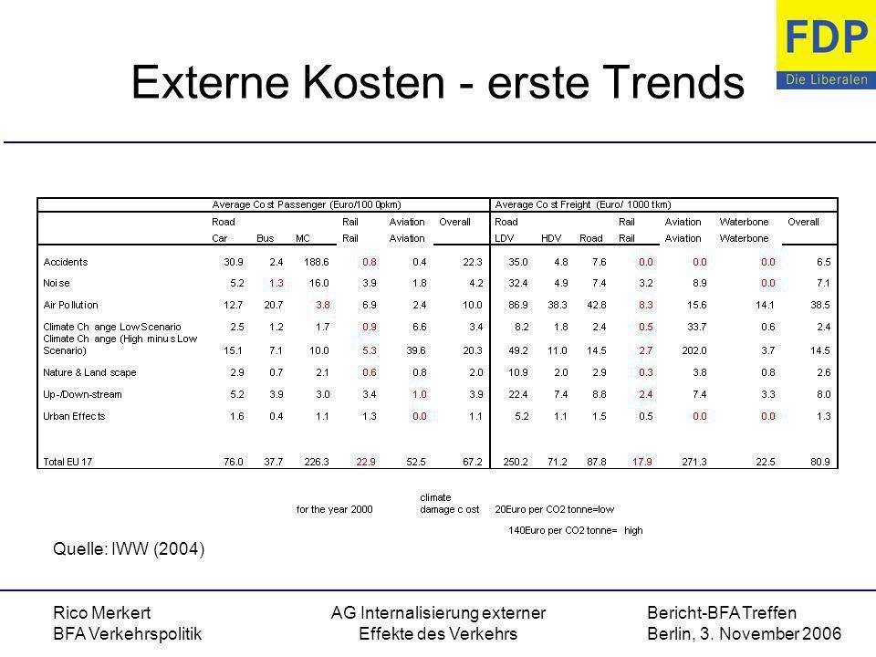 Bericht-BFA Treffen Berlin, 3. November 2006 Rico Merkert BFA Verkehrspolitik AG Internalisierung externer Effekte des Verkehrs Externe Kosten - erste