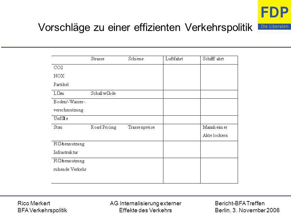 Bericht-BFA Treffen Berlin, 3. November 2006 Rico Merkert BFA Verkehrspolitik AG Internalisierung externer Effekte des Verkehrs Vorschläge zu einer ef