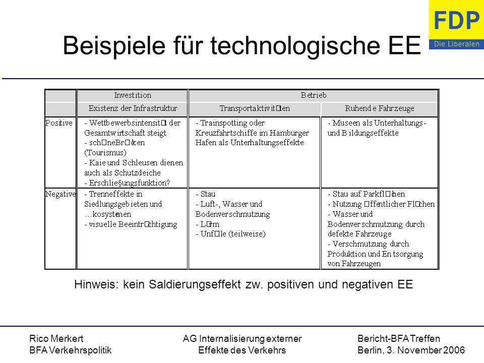 Bericht-BFA Treffen Berlin, 3. November 2006 Rico Merkert BFA Verkehrspolitik AG Internalisierung externer Effekte des Verkehrs Beispiele für technolo