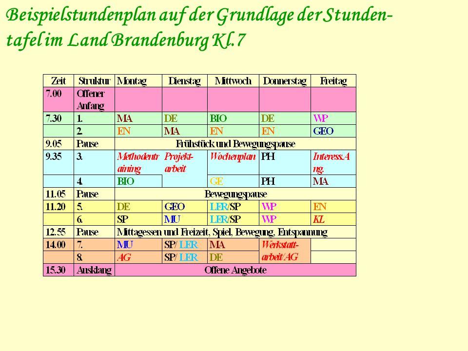 Beispielstundenplan auf der Grundlage der Stunden- tafel im Land Brandenburg Kl.7