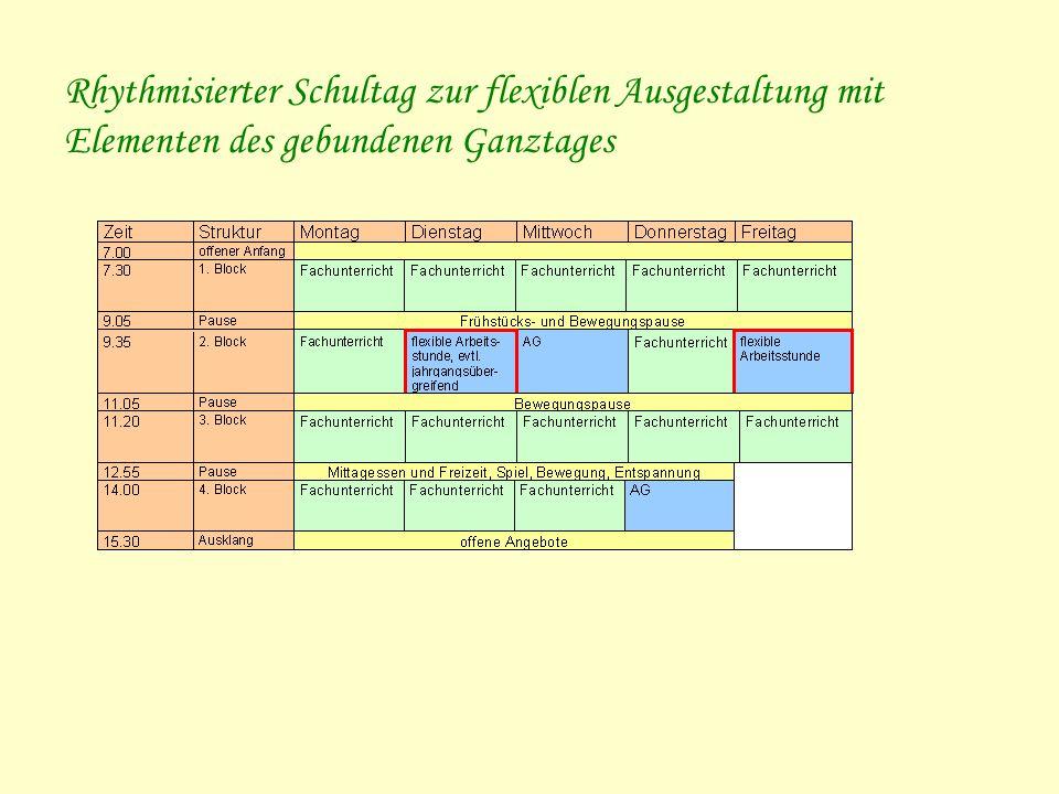 Rhythmisierter Schultag zur flexiblen Ausgestaltung mit Elementen des gebundenen Ganztages
