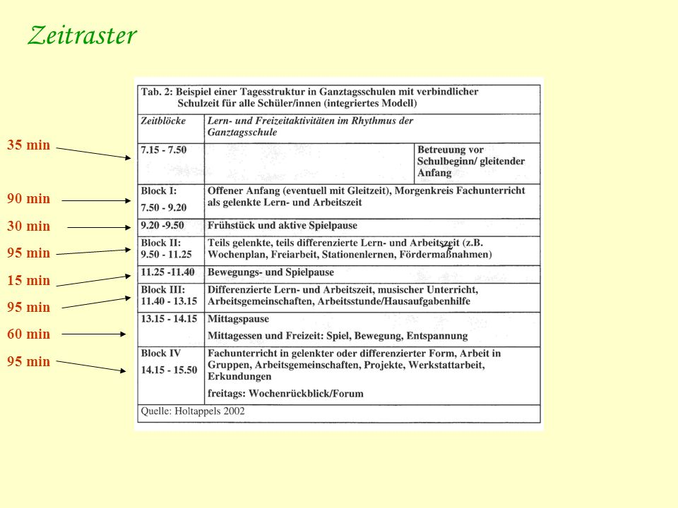 Zeitraster Integrierte Gesamtschule Waldau 15 min 90 min 30 min 90 min 60 min 90 min