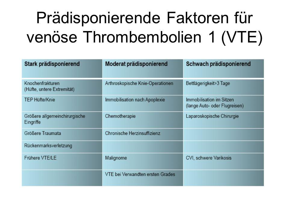 Prädisponierende Faktoren für venöse Thrombembolien 1 (VTE)