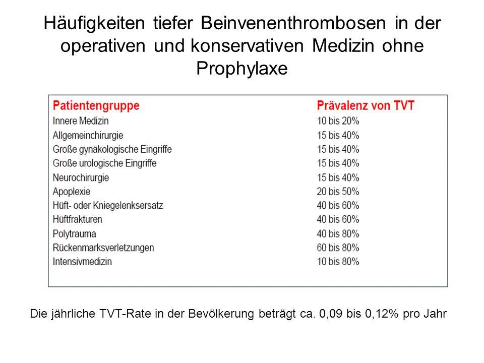 Häufigkeiten tiefer Beinvenenthrombosen in der operativen und konservativen Medizin ohne Prophylaxe Die jährliche TVT-Rate in der Bevölkerung beträgt ca.