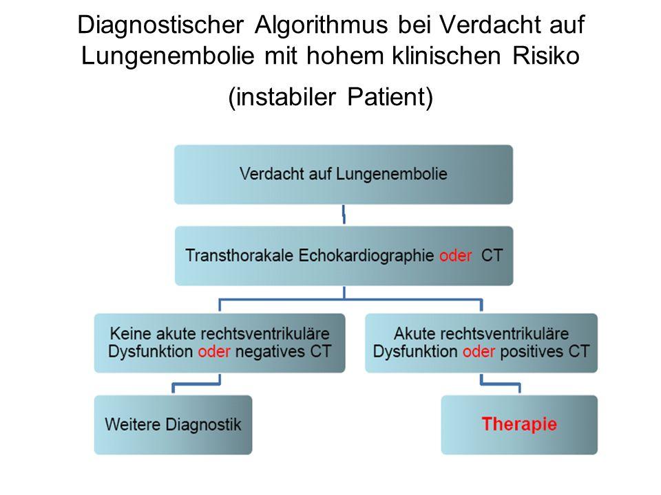 Diagnostischer Algorithmus bei Verdacht auf Lungenembolie mit hohem klinischen Risiko (instabiler Patient)
