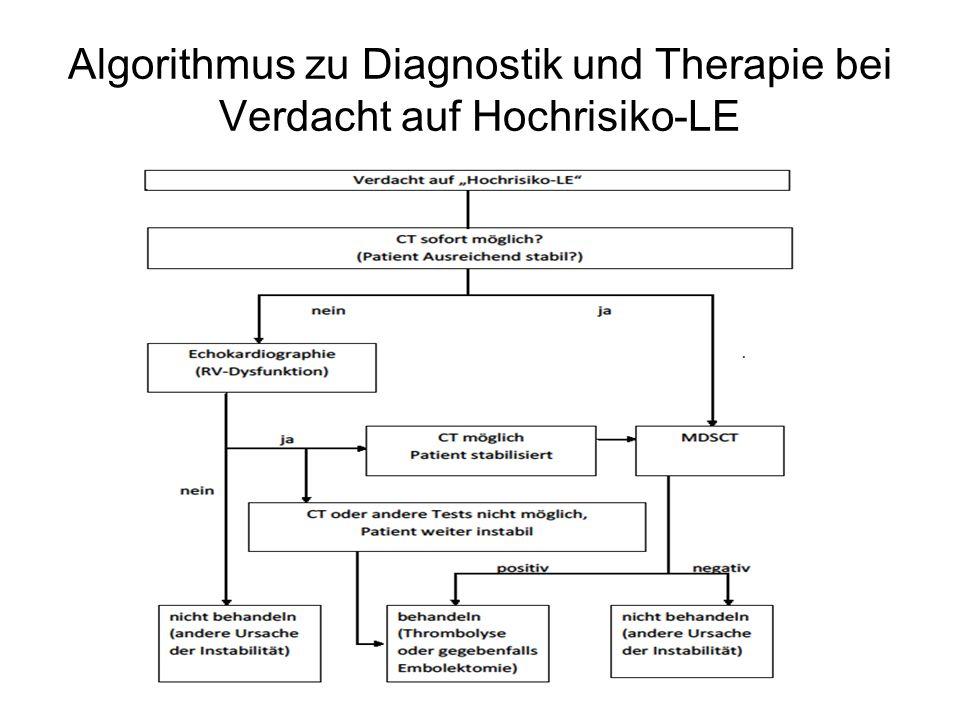 Algorithmus zu Diagnostik und Therapie bei Verdacht auf Hochrisiko-LE