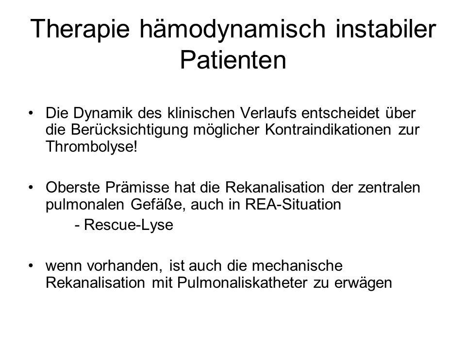 Therapie hämodynamisch instabiler Patienten Die Dynamik des klinischen Verlaufs entscheidet über die Berücksichtigung möglicher Kontraindikationen zur Thrombolyse.