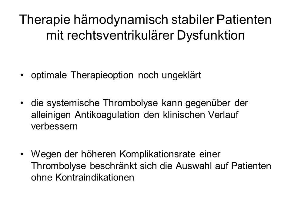 Therapie hämodynamisch stabiler Patienten mit rechtsventrikulärer Dysfunktion optimale Therapieoption noch ungeklärt die systemische Thrombolyse kann gegenüber der alleinigen Antikoagulation den klinischen Verlauf verbessern Wegen der höheren Komplikationsrate einer Thrombolyse beschränkt sich die Auswahl auf Patienten ohne Kontraindikationen