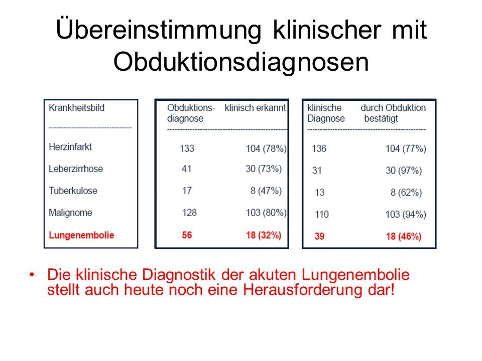 Übereinstimmung klinischer mit Obduktionsdiagnosen Die klinische Diagnostik der akuten Lungenembolie stellt auch heute noch eine Herausforderung dar!