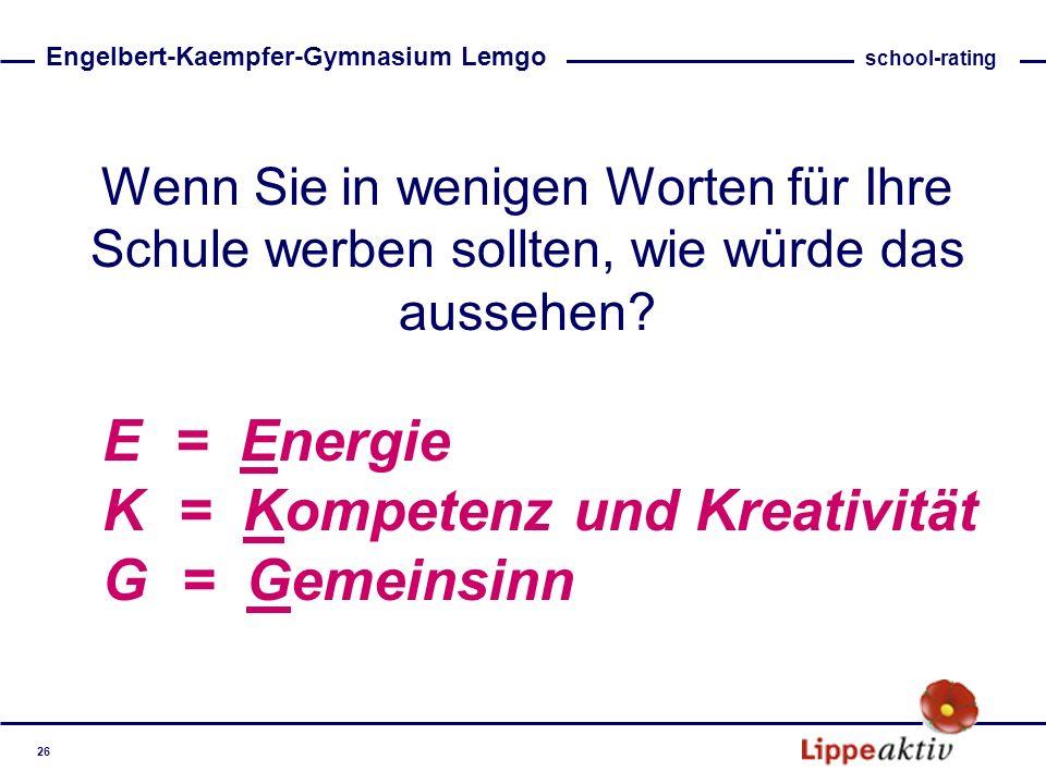 Engelbert-Kaempfer-Gymnasium Lemgo 26 Wenn Sie in wenigen Worten für Ihre Schule werben sollten, wie würde das aussehen? E = Energie K = Kompetenz und