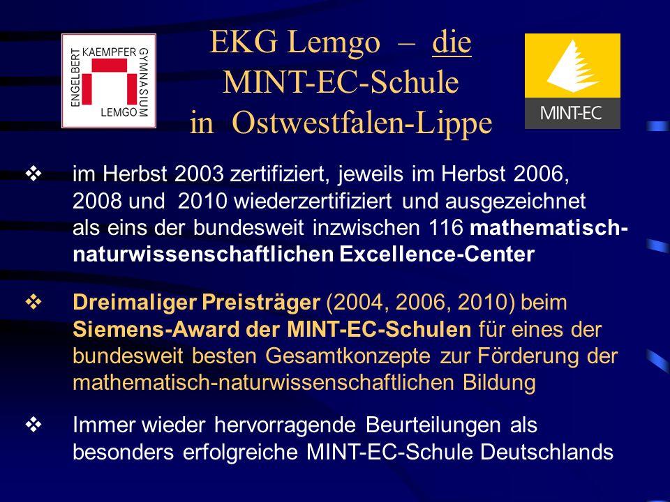 EKG Lemgo – die MINT-EC-Schule in Ostwestfalen-Lippe im Herbst 2003 zertifiziert, jeweils im Herbst 2006, 2008 und 2010 wiederzertifiziert und ausgezeichnet als eins der bundesweit inzwischen 116 mathematisch- naturwissenschaftlichen Excellence-Center Dreimaliger Preisträger (2004, 2006, 2010) beim Siemens-Award der MINT-EC-Schulen für eines der bundesweit besten Gesamtkonzepte zur Förderung der mathematisch-naturwissenschaftlichen Bildung Immer wieder hervorragende Beurteilungen als besonders erfolgreiche MINT-EC-Schule Deutschlands