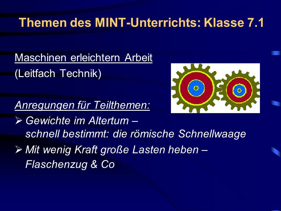 EKG-MINT-Elemente – MINT-Klasse 5-7