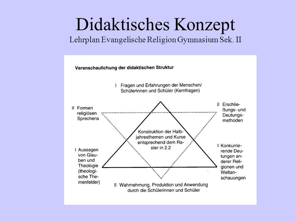 5/6: Jüdische, muslimische und christliche Feste 7/8: Judentum und Islam 9/10: Christlich-jüdischer Dialog; Hinduismus und Buddhismus Schulinterner Le