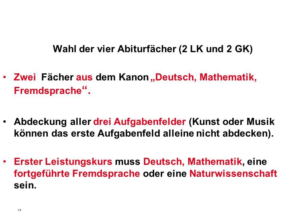 14 Wahl der vier Abiturfächer (2 LK und 2 GK) Zwei Fächer aus dem KanonDeutsch, Mathematik, Fremdsprache.