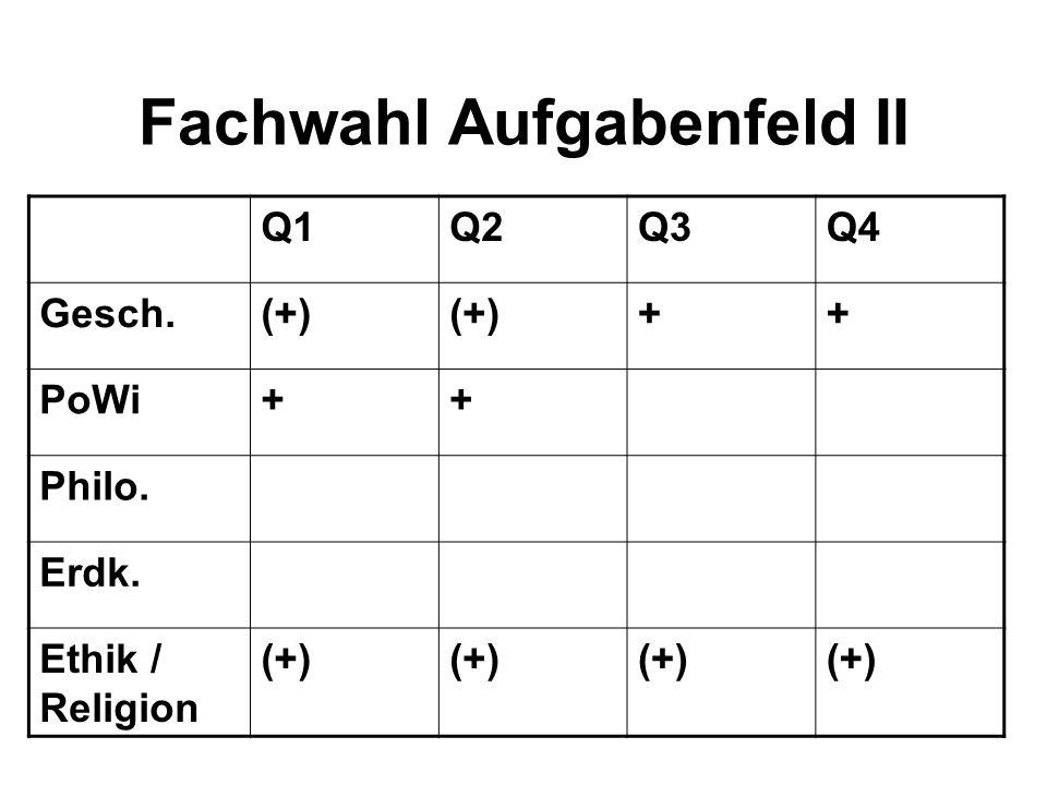 Fachwahl Aufgabenfeld II Q1Q2Q3Q4 Gesch.(+) ++ PoWi++ Philo. Erdk. Ethik / Religion (+)