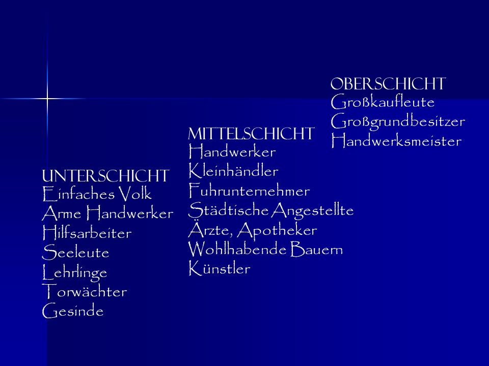 Oberschicht Großkaufleute Großgrundbesitzer Handwerksmeister Mittelschicht Handwerker Kleinhändler Fuhrunternehmer Städtische Angestellte Ärzte, Apoth
