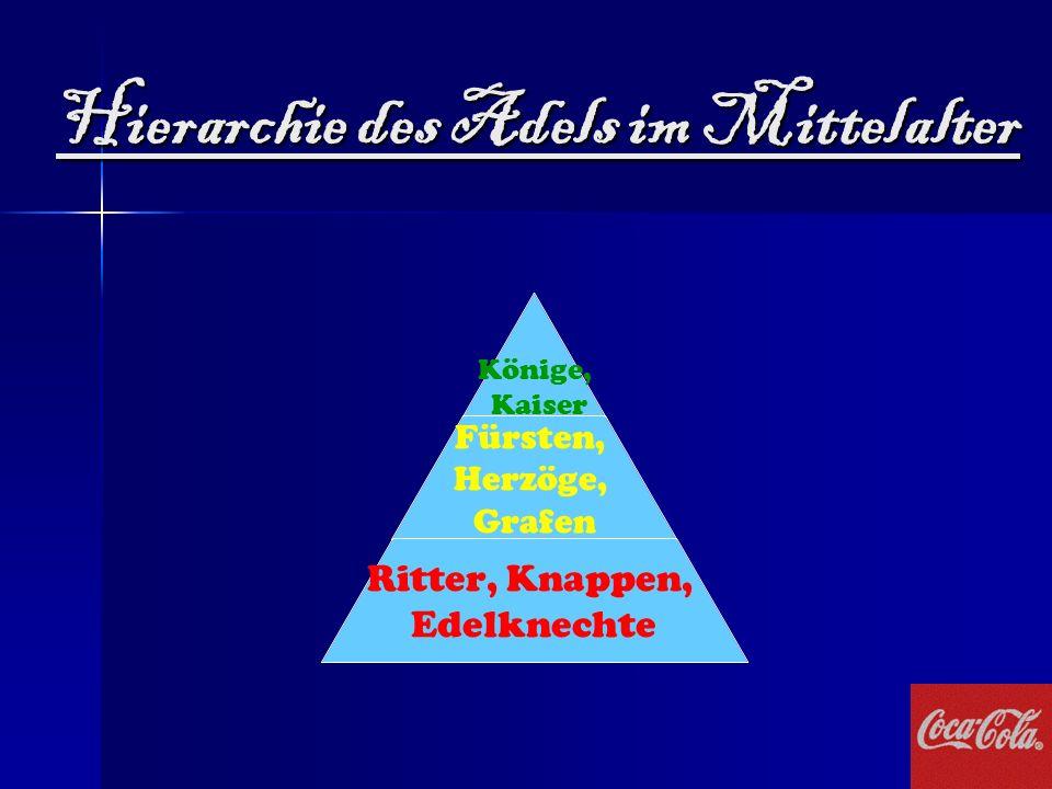 Hierarchie des Adels im Mittelalter Könige, Kaiser Fürsten, Herzöge, Grafen Ritter, Knappen, Edelknechte