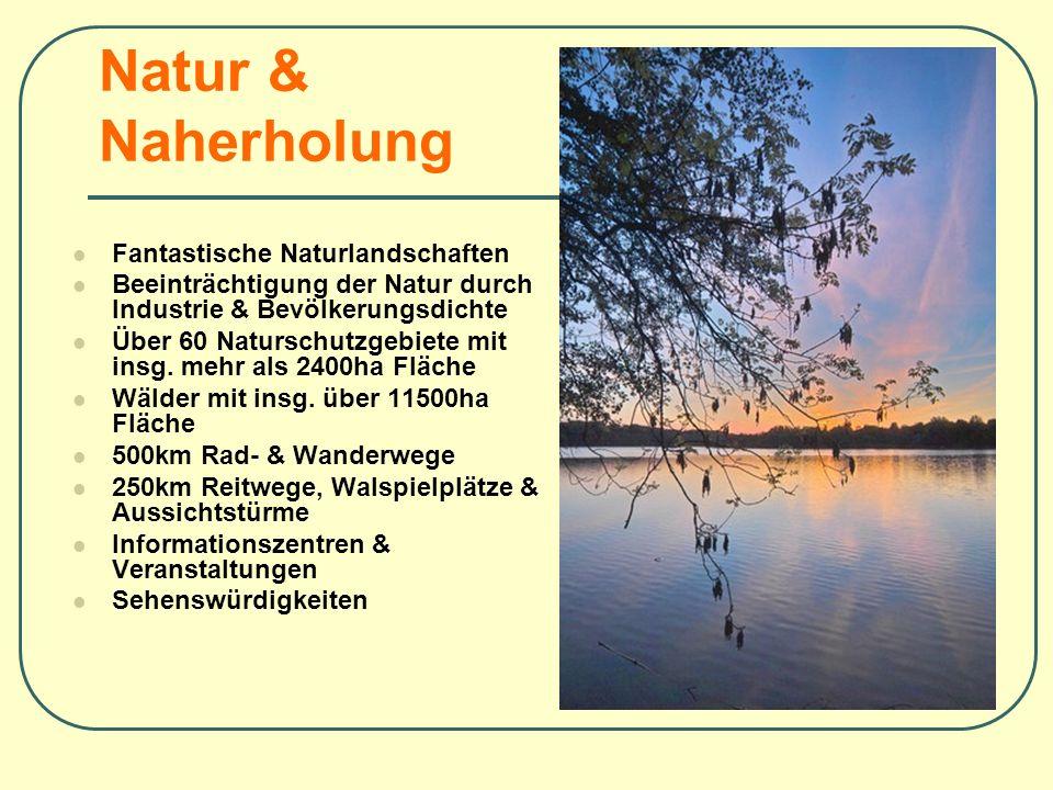 Natur & Naherholung Fantastische Naturlandschaften Beeinträchtigung der Natur durch Industrie & Bevölkerungsdichte Über 60 Naturschutzgebiete mit insg