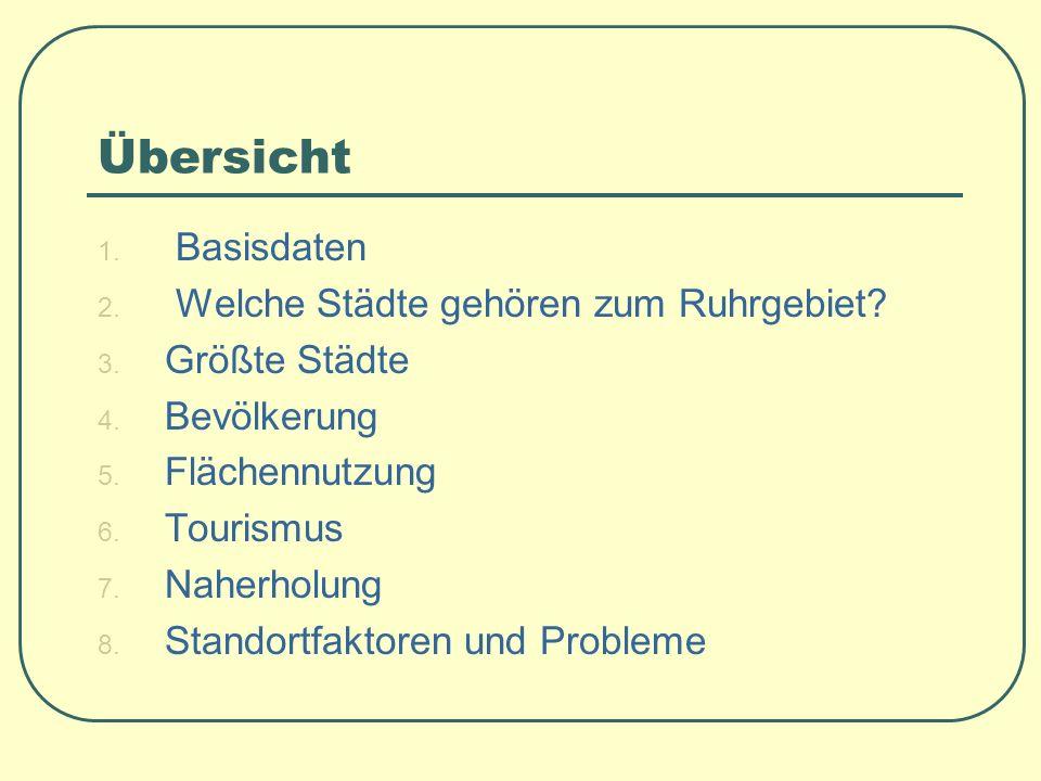 Übersicht 1. Basisdaten 2. Welche Städte gehören zum Ruhrgebiet? 3. Größte Städte 4. Bevölkerung 5. Flächennutzung 6. Tourismus 7. Naherholung 8. Stan