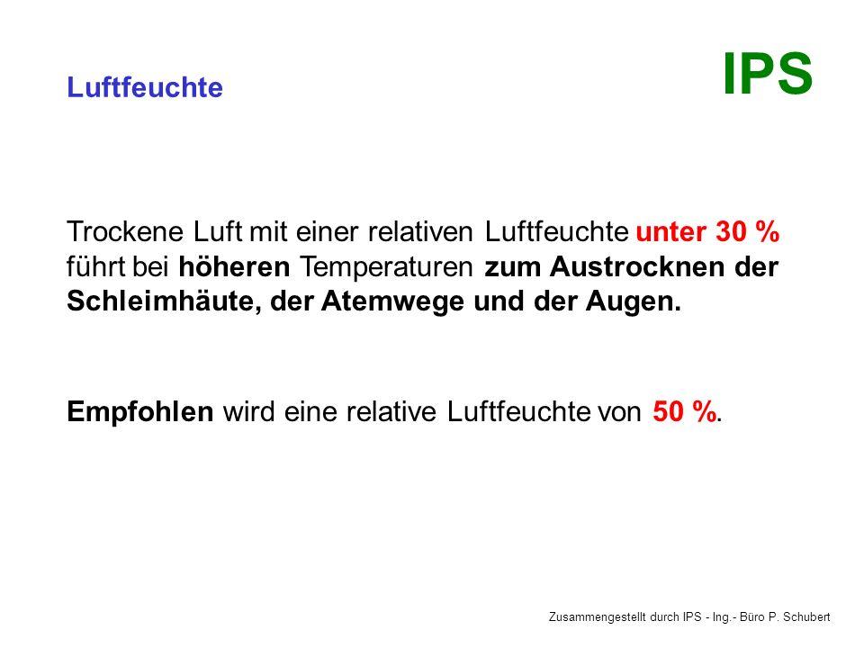 Zusammengestellt durch IPS - Ing.- Büro P. Schubert IPS Luftfeuchte Die relative Luftfeuchte soll zwischen 50 - 65 % liegen und 30 % nicht unterschrei