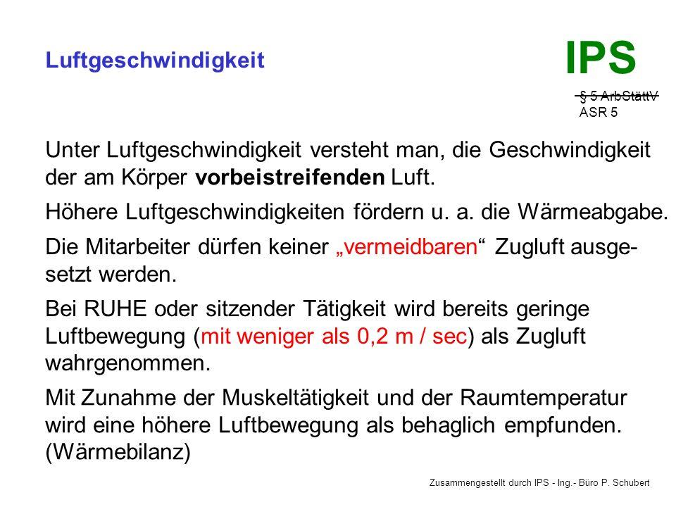 Zusammengestellt durch IPS - Ing.- Büro P. Schubert IPS Luftfeuchte Beispiele für die durchschnittliche tägliche Wasserdampf- abgabe (Drei-Personen-Ha
