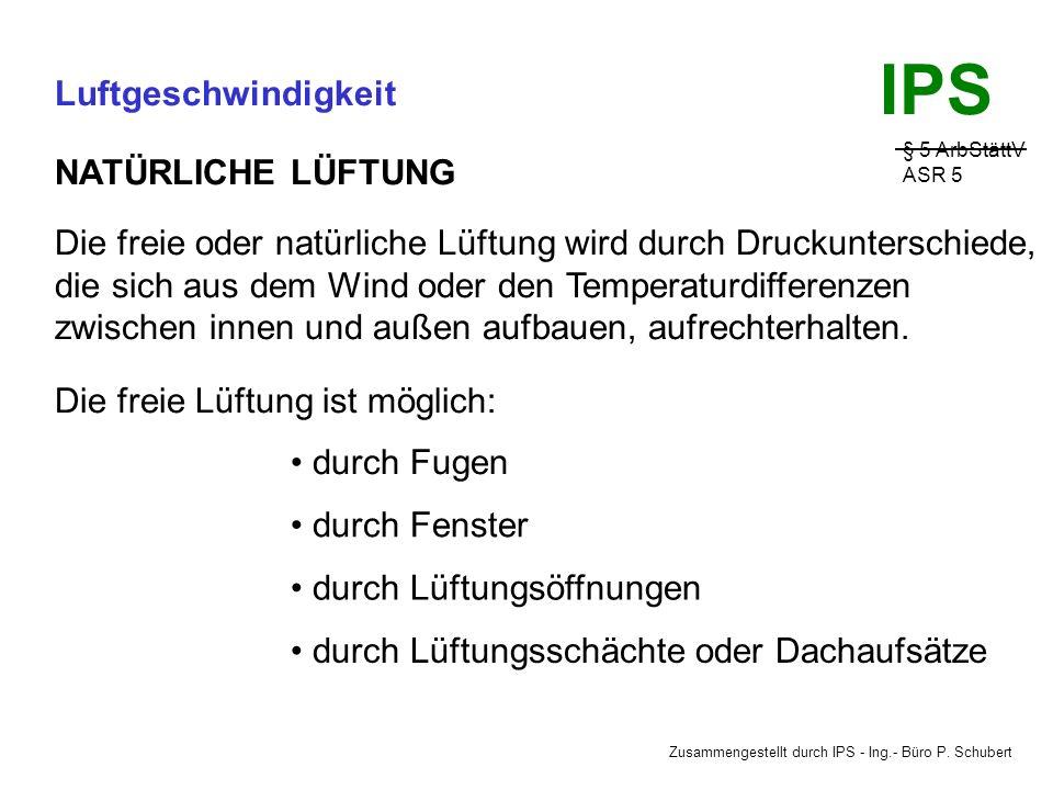 Zusammengestellt durch IPS - Ing.- Büro P. Schubert IPS Luftgeschwindigkeit § 5 ArbStättV ASR 5 Die Art und Weise der RAUMLÜFTUNG hat großen Einfluß.