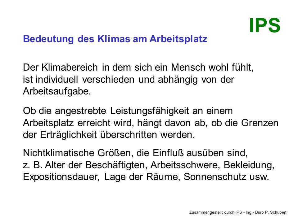 Zusammengestellt durch IPS - Ing.- Büro P. Schubert IPS Anforderungen an die klimatischen Bedingungen eines Büroarbeitsplatzes (mit praktischen Beispi