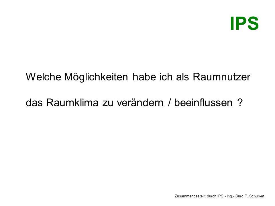 Zusammengestellt durch IPS - Ing.- Büro P. Schubert IPS Mindestluftraum und Luftaustausch § 23 ArbStättV DIN 1946, Teil 2 Die vorhandenen Lüftungsöffn
